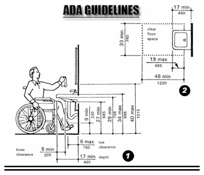 Ada compliance american disability act ada bathroom ada for Ada compliant bathroom layout